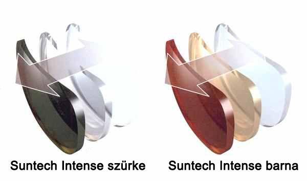 Suntech Intense fényre sötétedő lencse - Még lenyűgözőbb beltéren ... 775df5dbcc