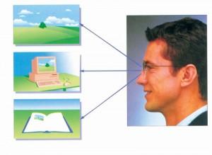 multifokális szemüveglencse